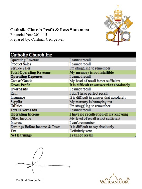 George Pell profit & loss statement